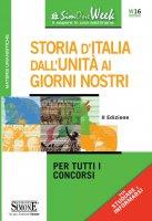 Storia d'Italia Dall'Unità ai giorni nostri