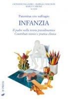 Paternitas Sine Suffragio - Infanzia - Pallaoro Giovanni, Isabella Vescogni, Marco Carione