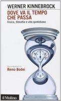 Dove va il tempo che passa - Werner Kinnebrock
