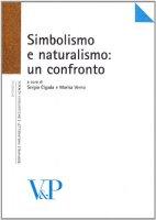 Simbolismo e naturalismo: un confronto.