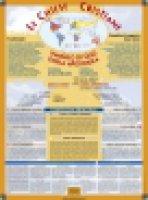 Le chiese cristiane. Un poster ecumenico per saperne di più sulle diverse identità del mondo cristiano - Bocchini Sergio