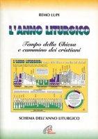 Anno liturgico - Lupi Remo
