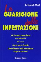 La guarigione dalle infestazioni - Dr. Kenneth Mc All