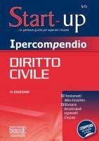 Ipercompendio Diritto Civile - Redazioni Edizioni Simone