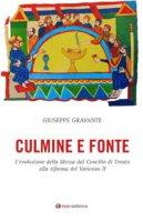 Culmine e fonte - Giuseppe Gravante