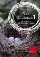 Nido d'infanzia - Borghi Battista Q.